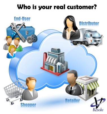 CRM: Who is your real customer